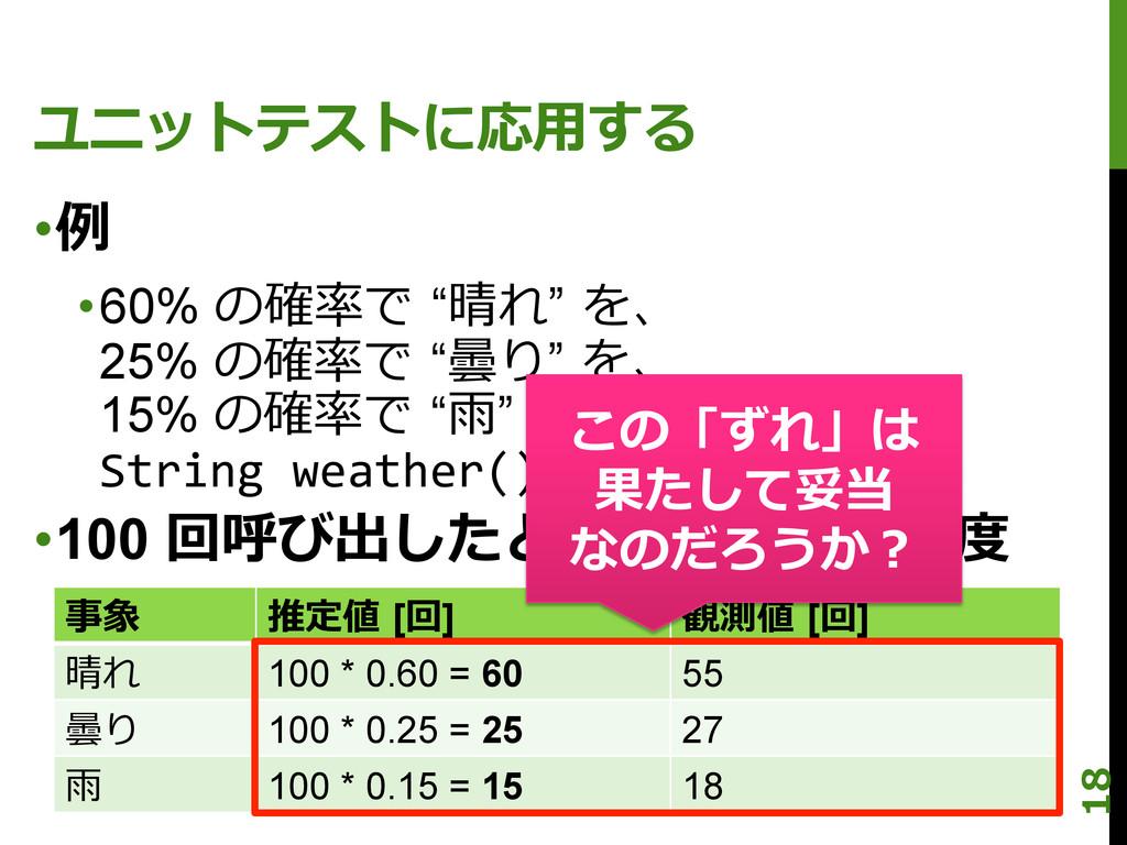 """ユニットテストに応⽤用する •例例 •60% の確率率率で """"晴れ"""" を、 25% の..."""