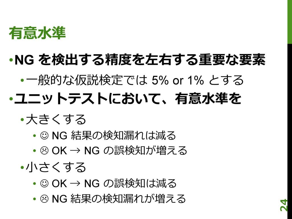 有意⽔水準 •NG を検出する精度度を左右する重要な要素 •⼀一般的な仮説検定では 5%...