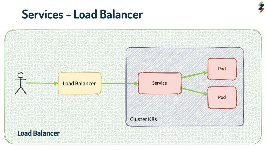 Services - Load Balancer