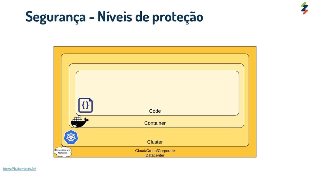 Segurança - Níveis de proteção https://kubernet...