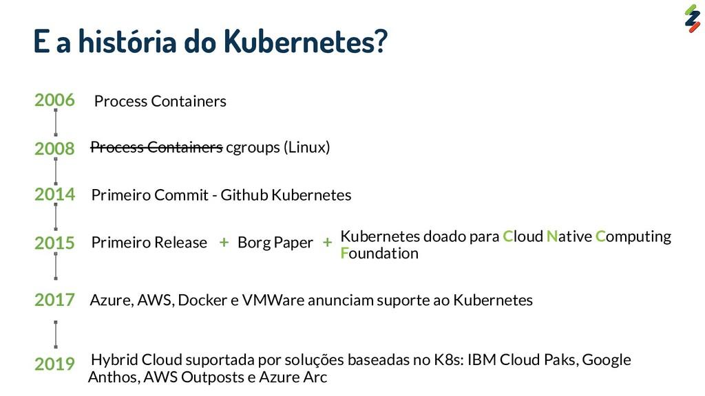 Azure, AWS, Docker e VMWare anunciam suporte ao...