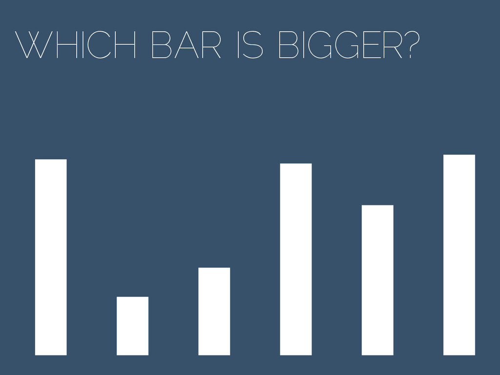 WHICH BAR IS BIGGER?
