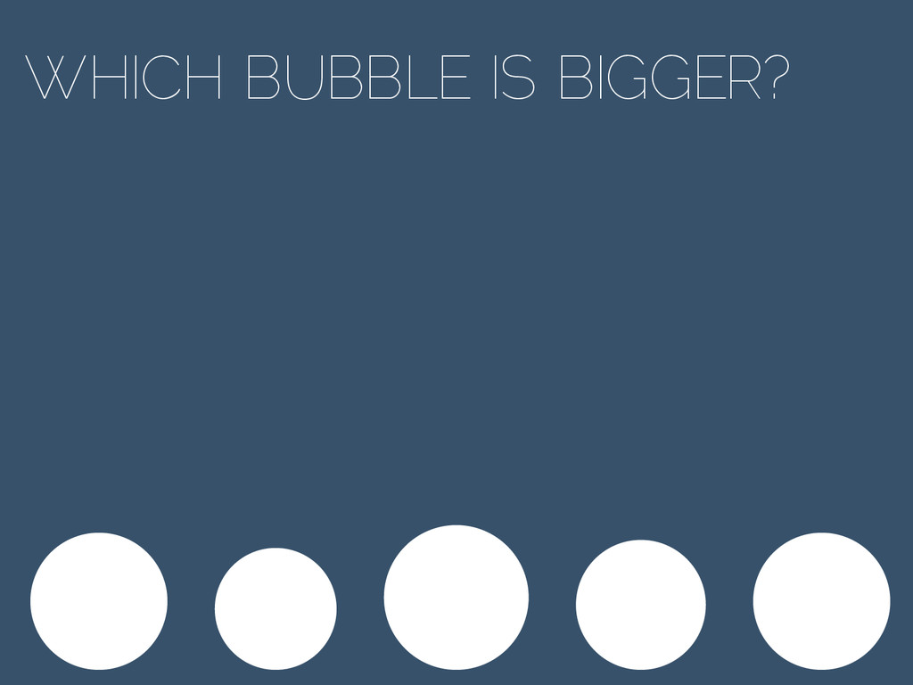 WHICH BUBBLE IS BIGGER?