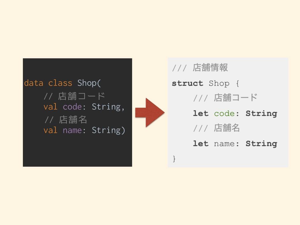 data class Shop( // 店舗コード val code: String, // ...