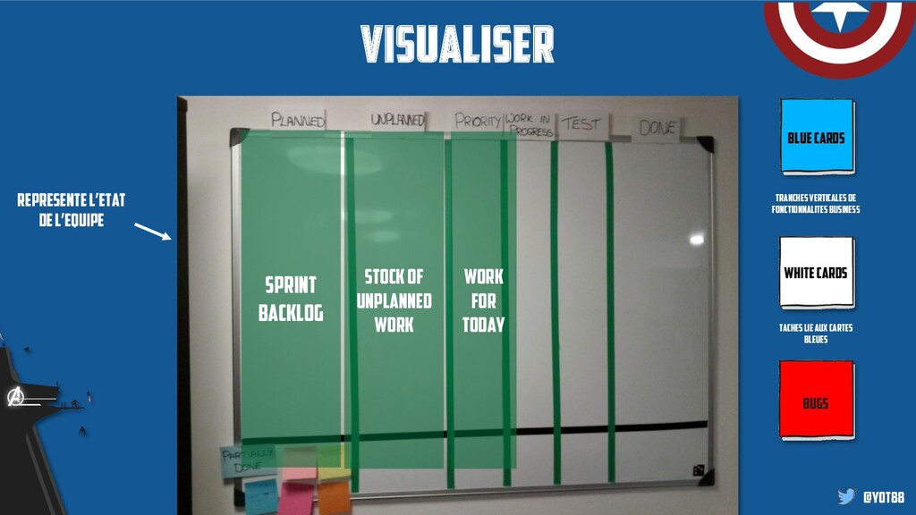 @yot88 visualiser Sprint backlog Stock of unpla...