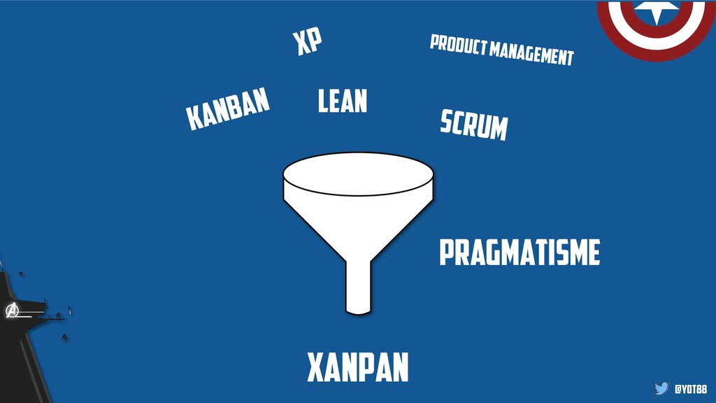 @yot88 XP scrum lean kanban Product management ...