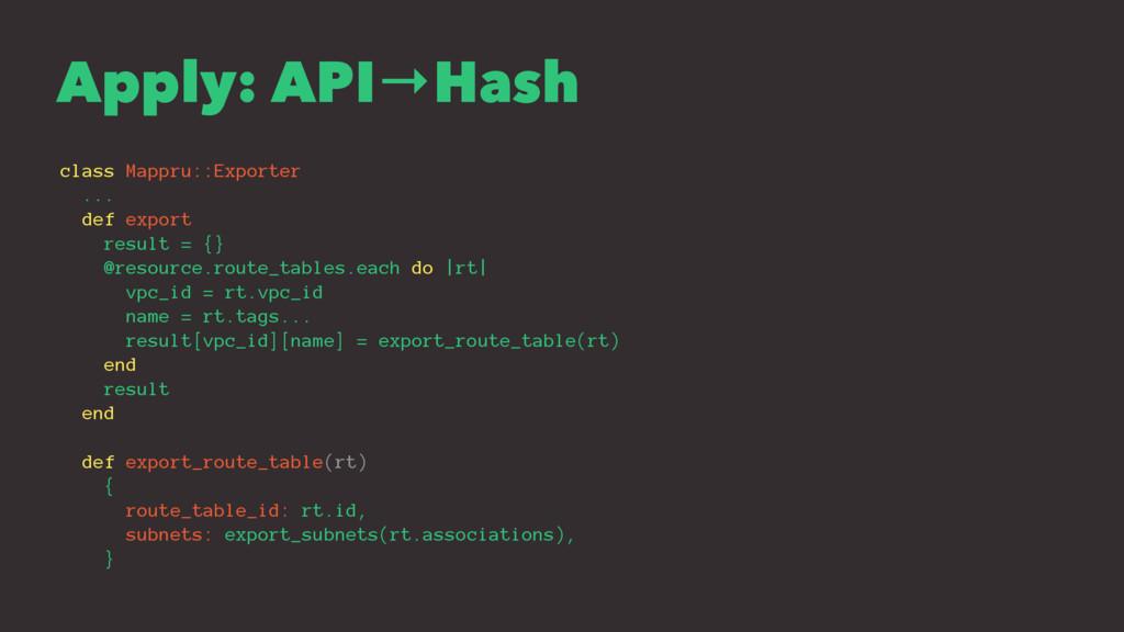 Apply: API→Hash class Mappru::Exporter ... def ...