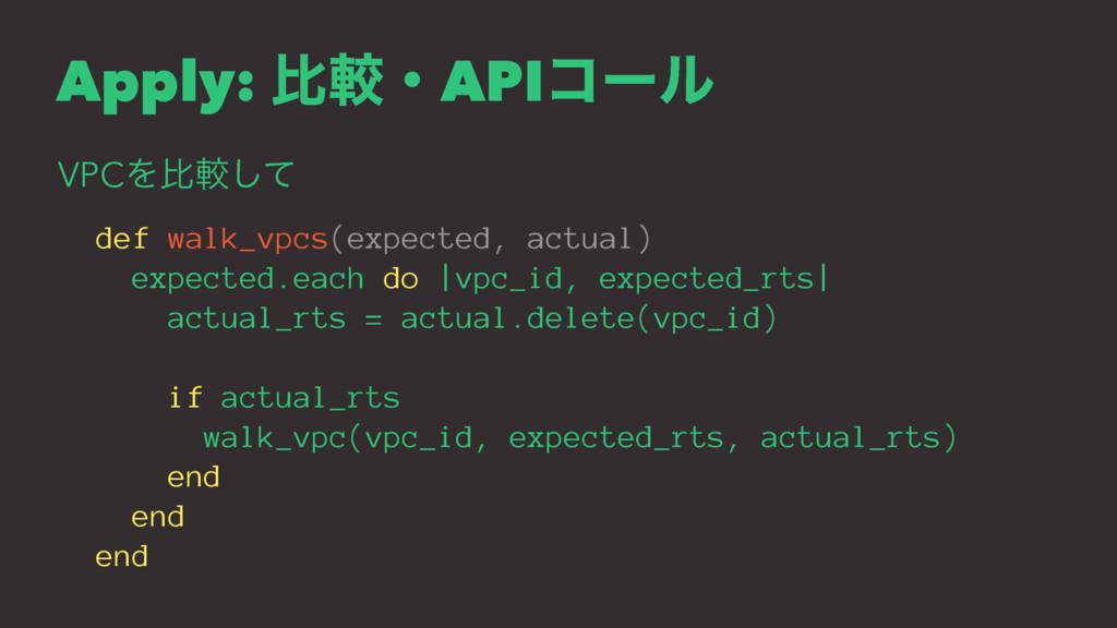 Apply: ൺֱɾAPIίʔϧ VPCΛൺֱͯ͠ def walk_vpcs(expecte...