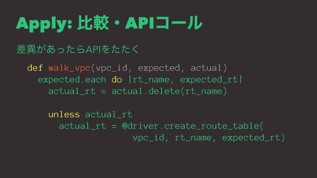 Apply: ൺֱɾAPIίʔϧ ࠩҟ͕͋ͬͨΒAPIΛͨͨ͘ def walk_vpc(vp...