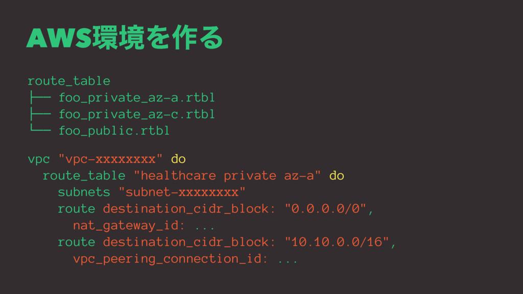 AWSڥΛ࡞Δ route_table ├── foo_private_az-a.rtbl ...