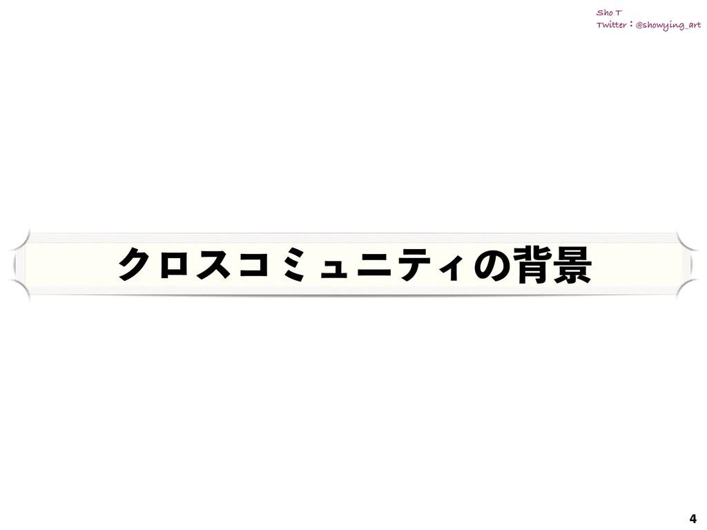 ΫϩείϛϡχςΟͷഎܠ Sho T Twitterɿ@showying_art