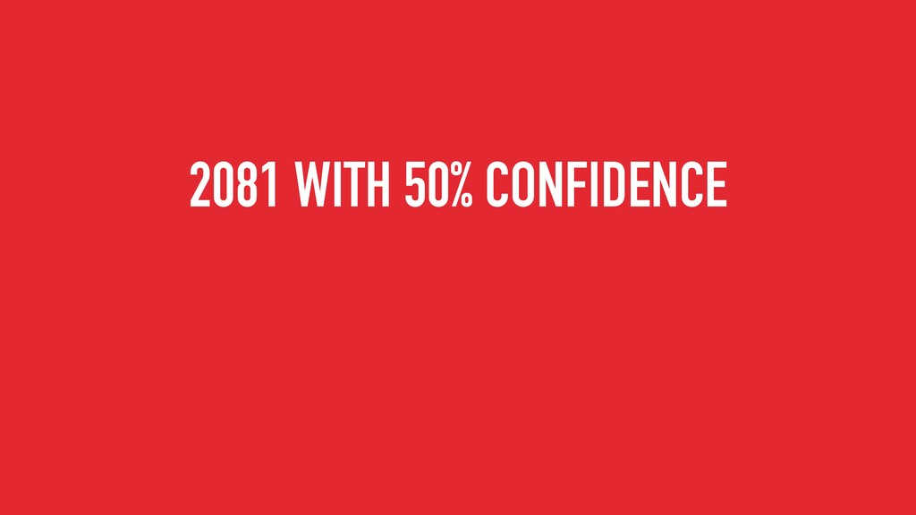2081 WITH 50% CONFIDENCE