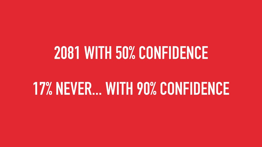 2081 WITH 50% CONFIDENCE 17% NEVER... WITH 90% ...