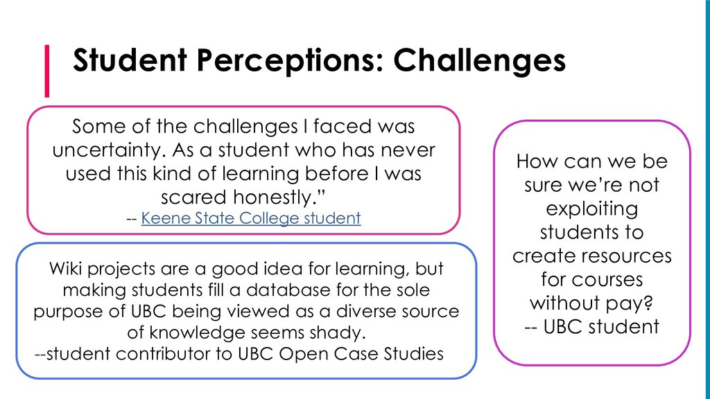 Student Perceptions: Challenges Wiki projects a...