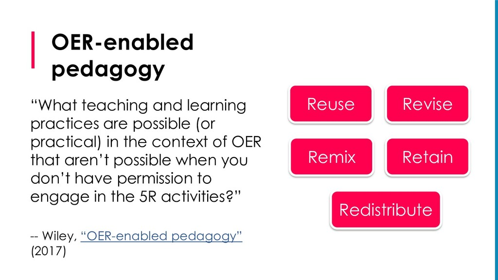 """OER-enabled pedagogy """"What teaching and learnin..."""