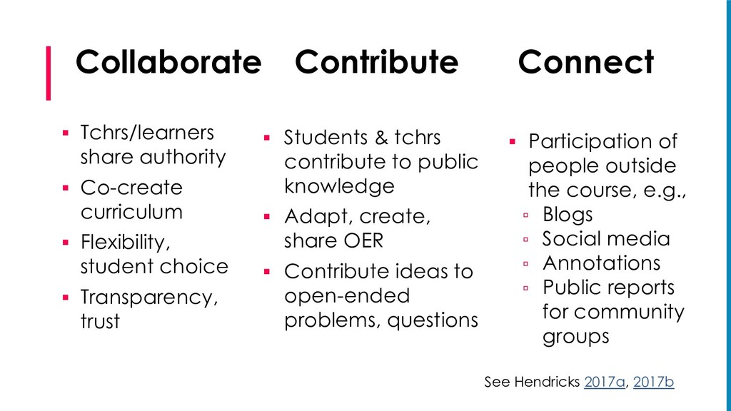 Collaborate Contribute Connect § Tchrs/learners...