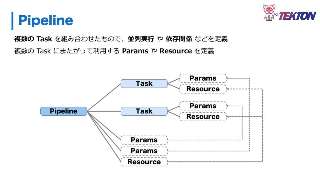 複数の Task を組み合わせたもので、並列実⾏ や 依存関係 などを定義 複数の Task ...