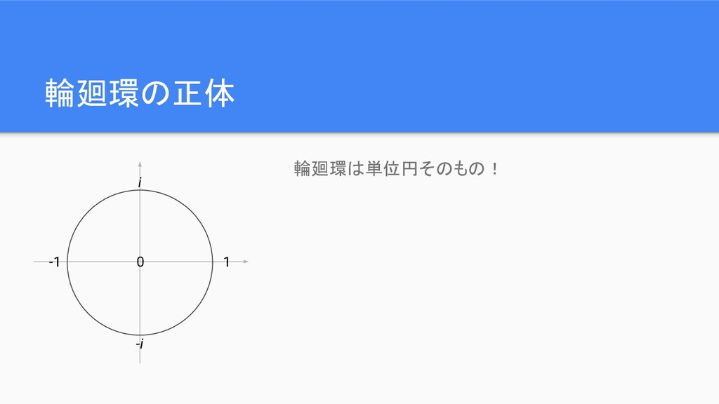 輪廻環の正体 輪廻環は単位円そのもの! 0 1 -1 -i i