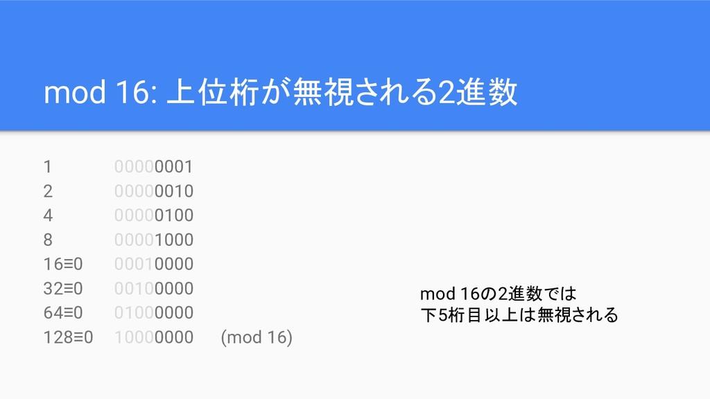 mod 16: 上位桁が無視される2進数 1 00000001 2 00000010 4 00...