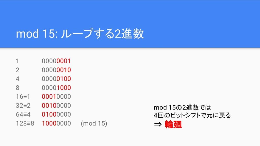 mod 15: ループする2進数 1 00000001 2 00000010 4 000001...