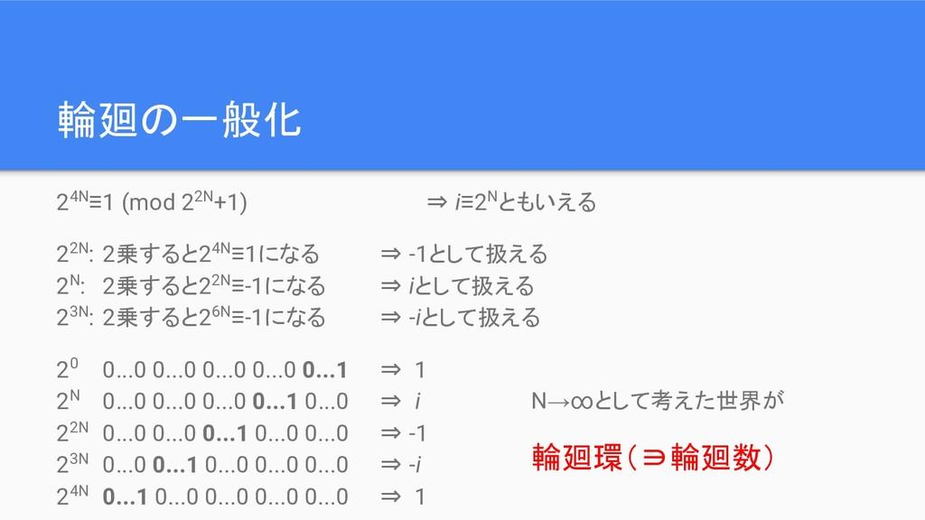 輪廻の一般化 24N≡1 (mod 22N+1) ⇒ i≡2Nともいえる 22N: 2乗すると...