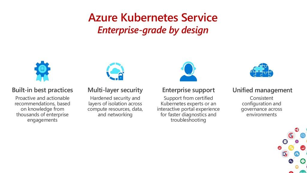 Azure Kubernetes Service Enterprise-grade by de...