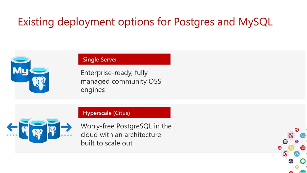 Existing deployment options for Postgres and My...