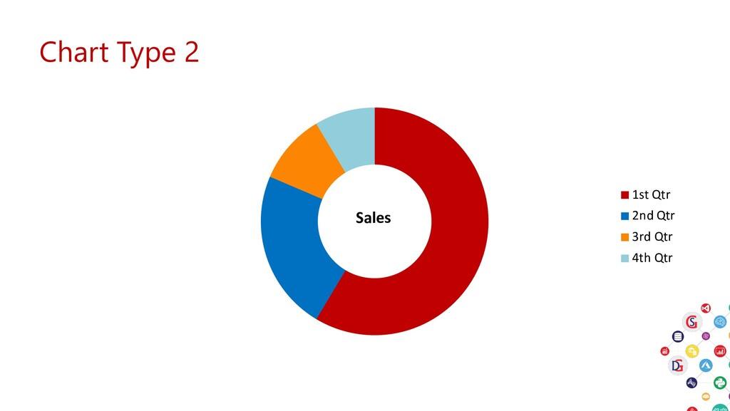 Chart Type 2 Sales 1st Qtr 2nd Qtr 3rd Qtr 4th ...