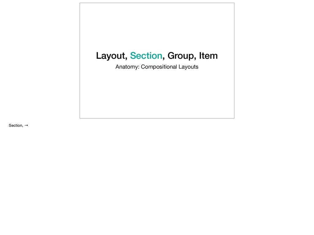 Layout, Section, Group, Item Anatomy: Compositi...