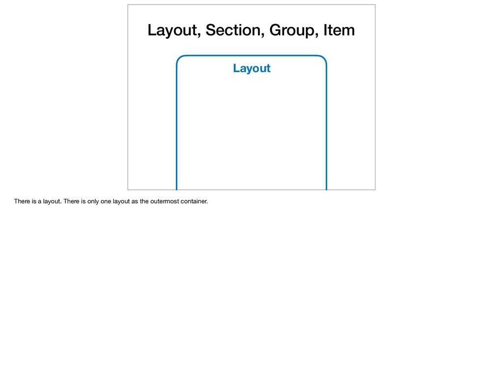 Layout, Section, Group, Item Layout There is a ...