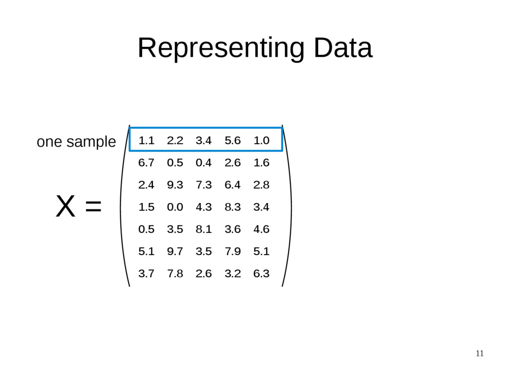 11 Representing Data X = 1.1 2.2 3.4 5.6 1.0 6....