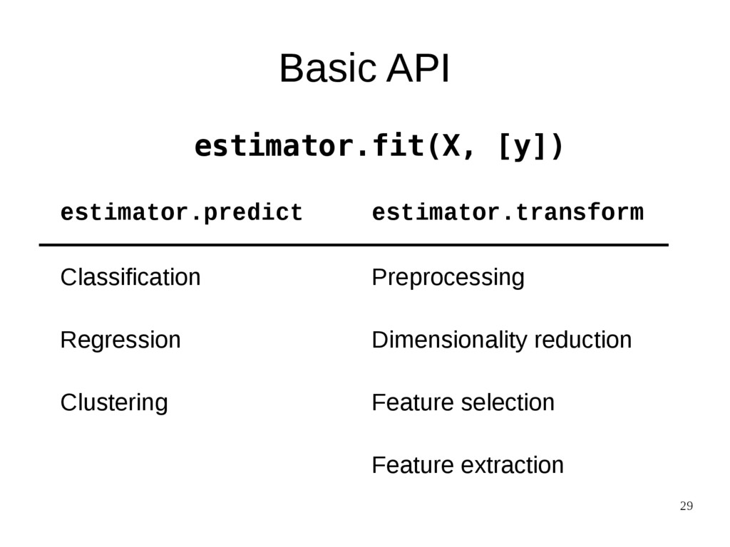 29 Basic API estimator.fit(X, [y]) estimator.pr...