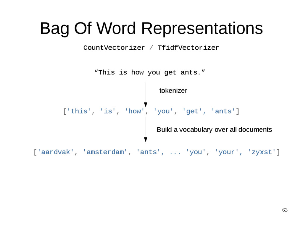 "63 Bag Of Word Representations ""This is how you..."