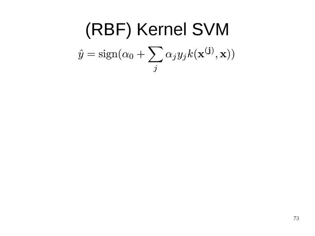 73 (RBF) Kernel SVM