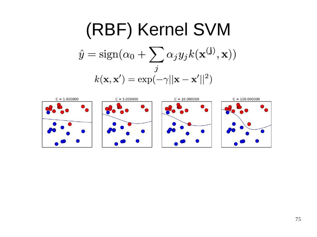 75 (RBF) Kernel SVM