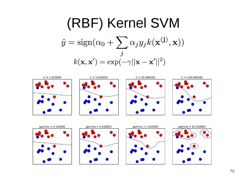 76 (RBF) Kernel SVM