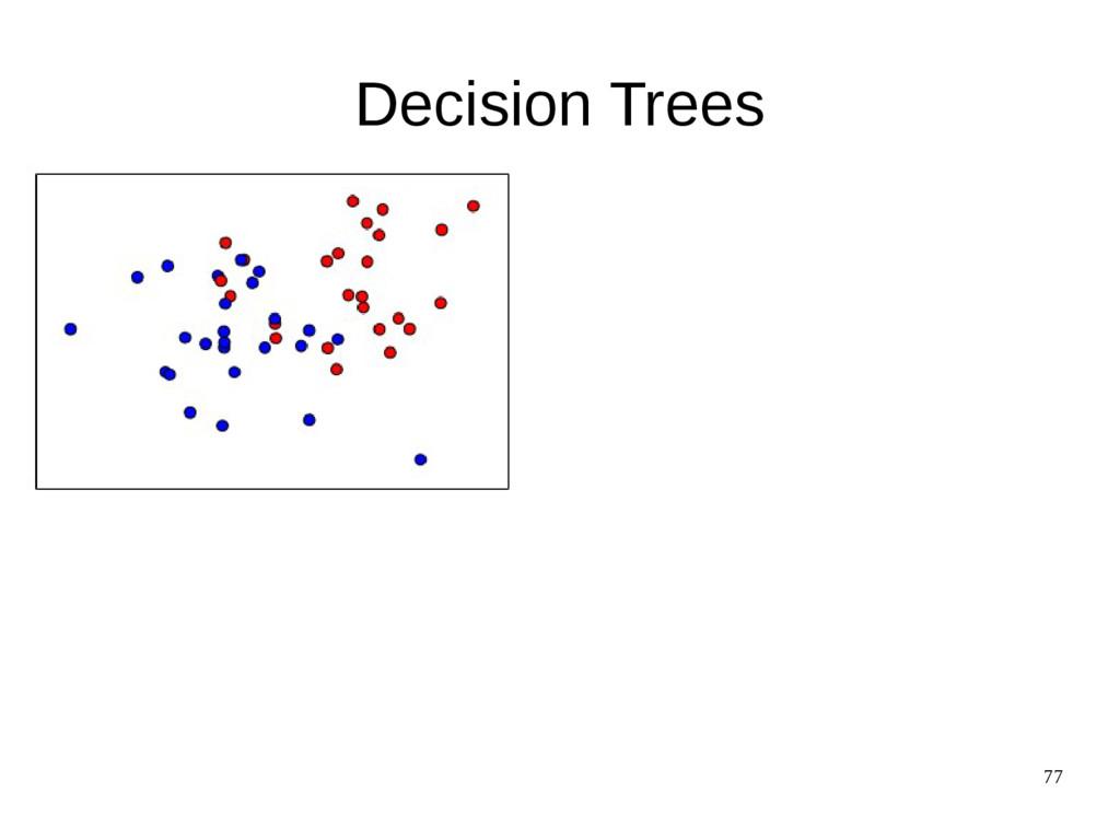 77 Decision Trees