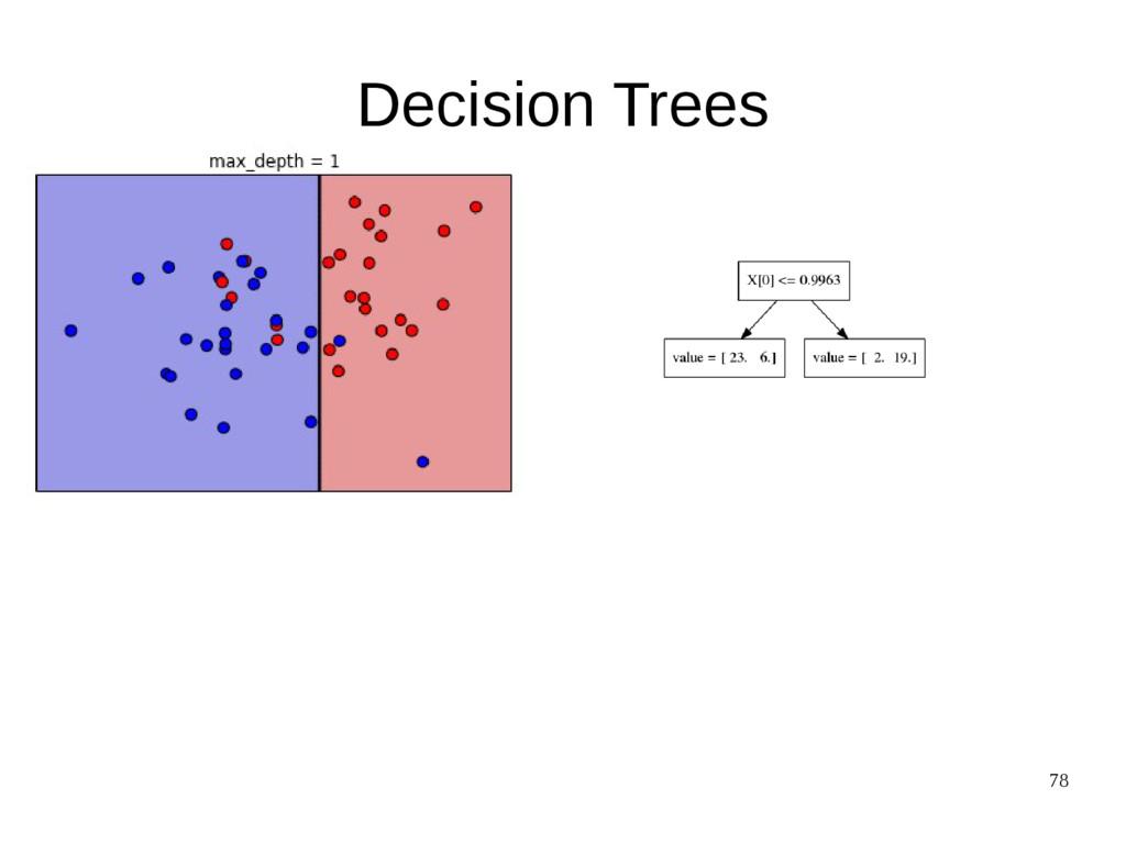 78 Decision Trees