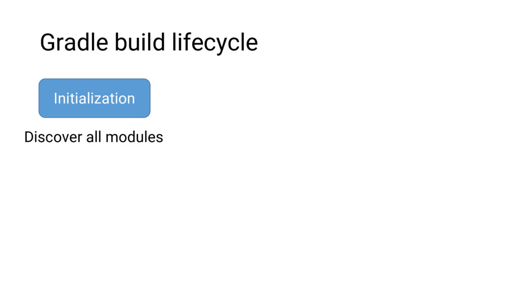 Gradle build lifecycle Initialization Discover ...