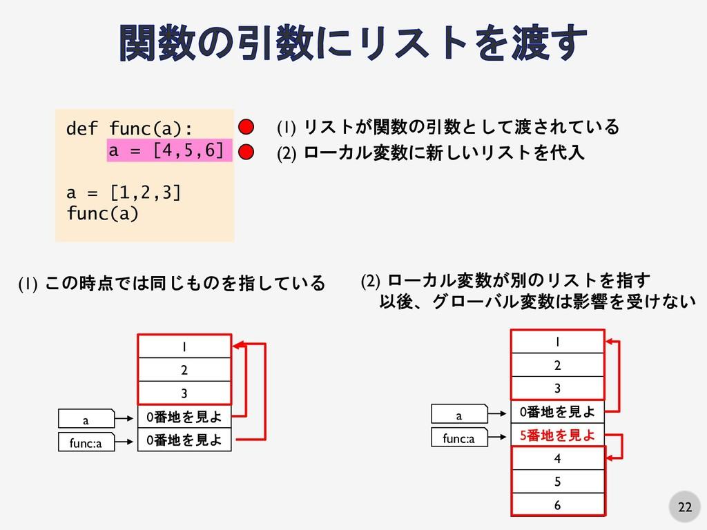 22 def func(a): a = [4,5,6] a = [1,2,3] func(a)...