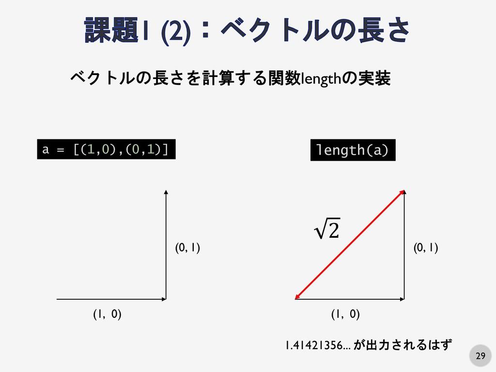 29 ベクトルの長さを計算する関数lengthの実装 a = [(1,0),(0,1)] (1...