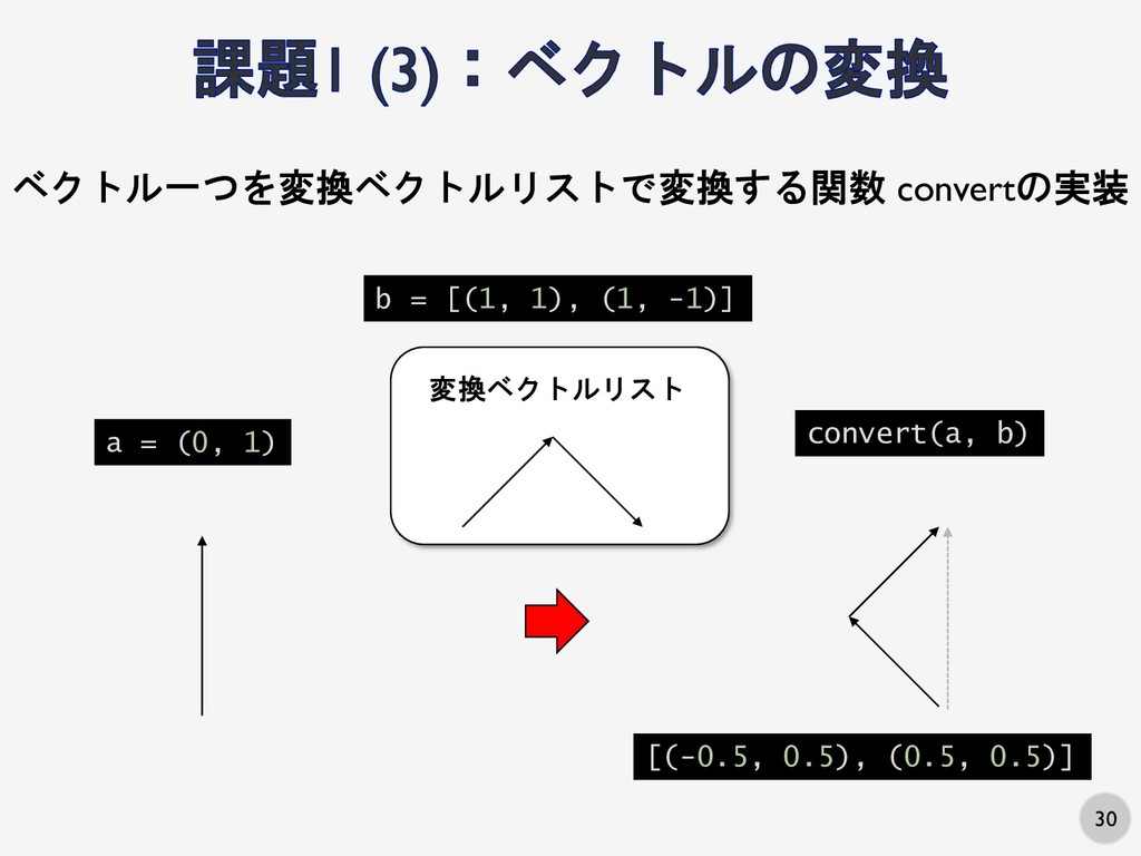 30 ベクトル一つを変換ベクトルリストで変換する関数 convertの実装 変換ベクトルリスト...