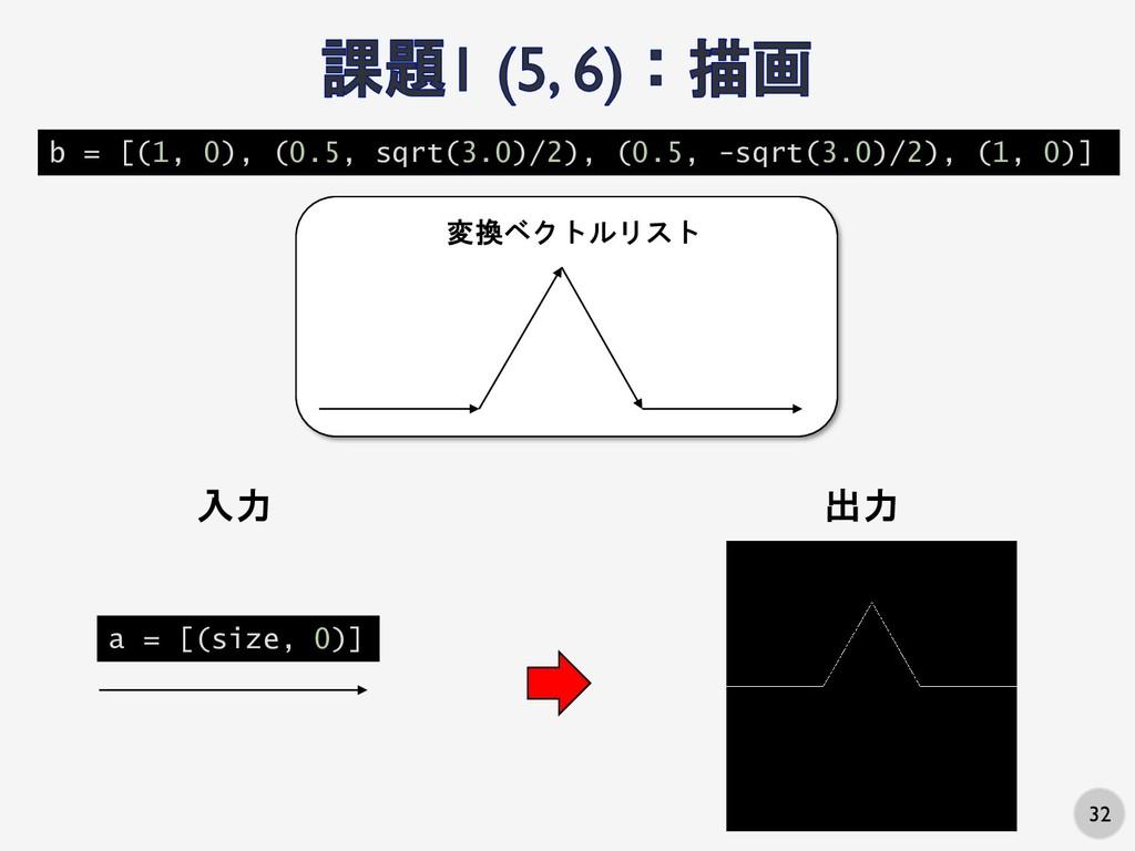32 変換ベクトルリスト a = [(size, 0)] b = [(1, 0), (0.5,...