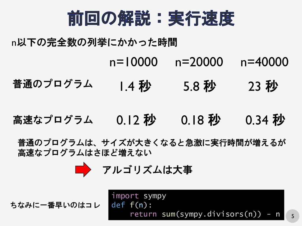 5 n以下の完全数の列挙にかかった時間 普通のプログラム n=10000 n=20000 1....