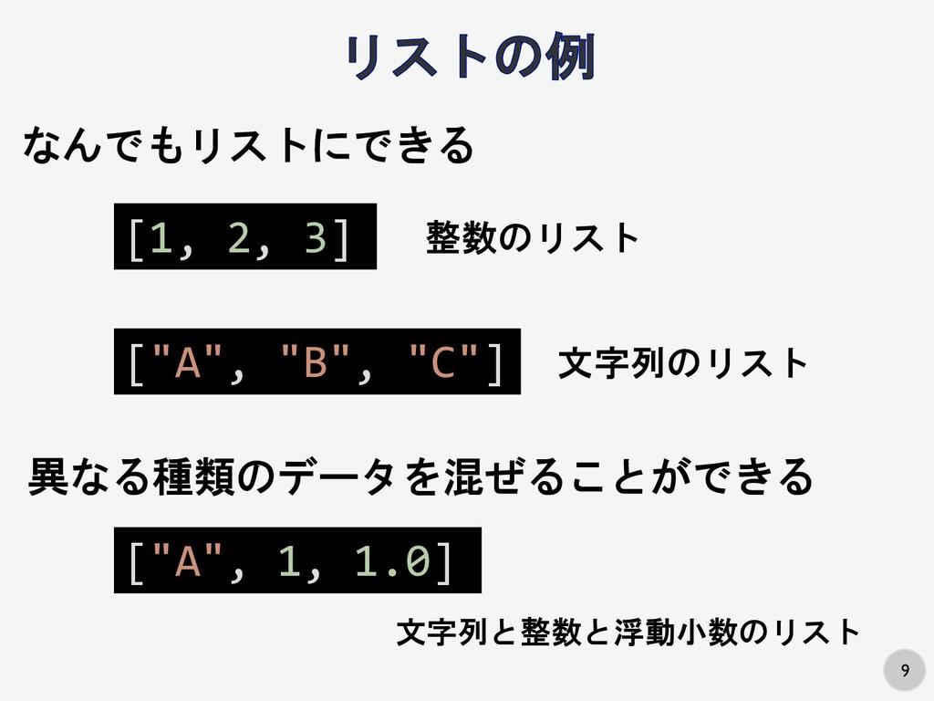 """9 なんでもリストにできる [1, 2, 3] 整数のリスト [""""A"""", """"B"""", """"C""""] ..."""