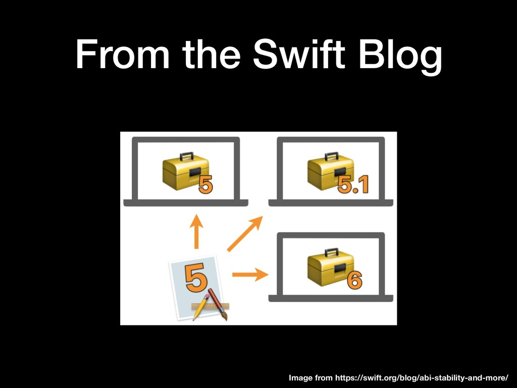 From the Swift Blog Image from https://swift.or...