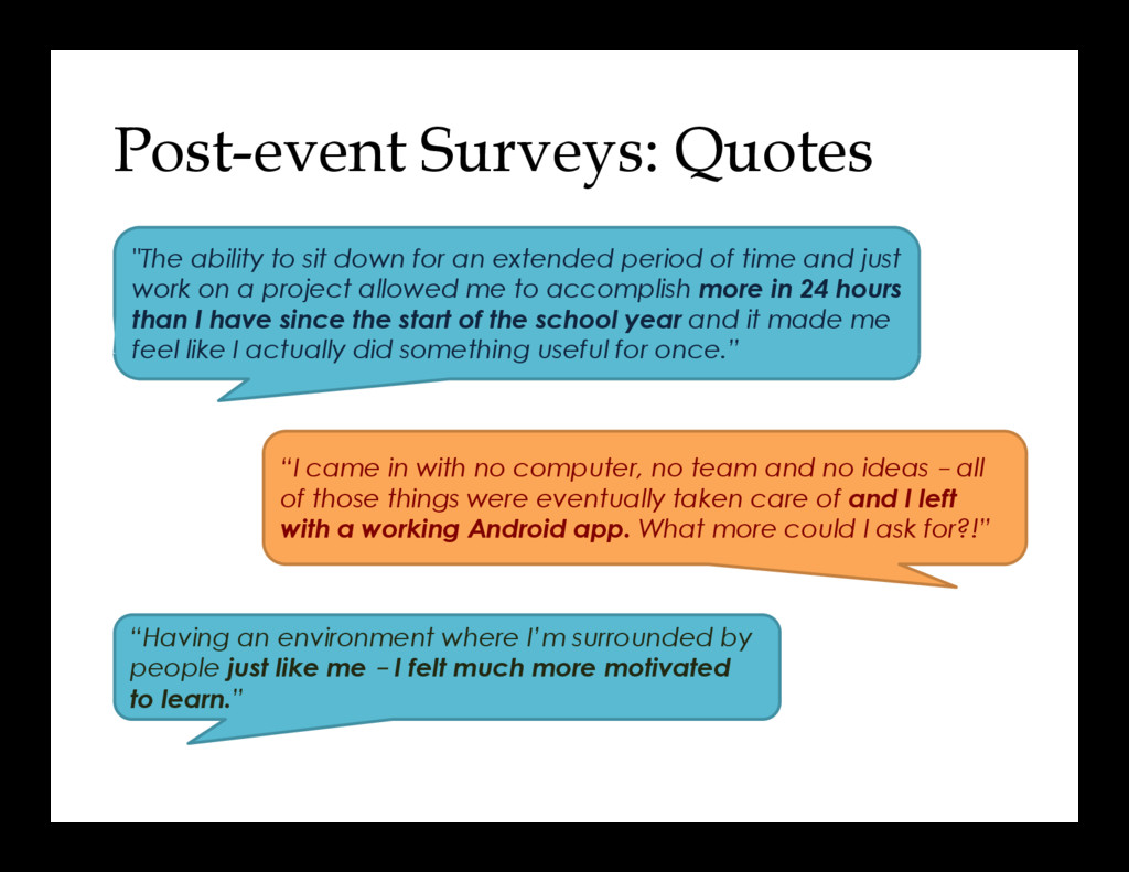 "Post-event Surveys: Quotes ""The ability to sit ..."