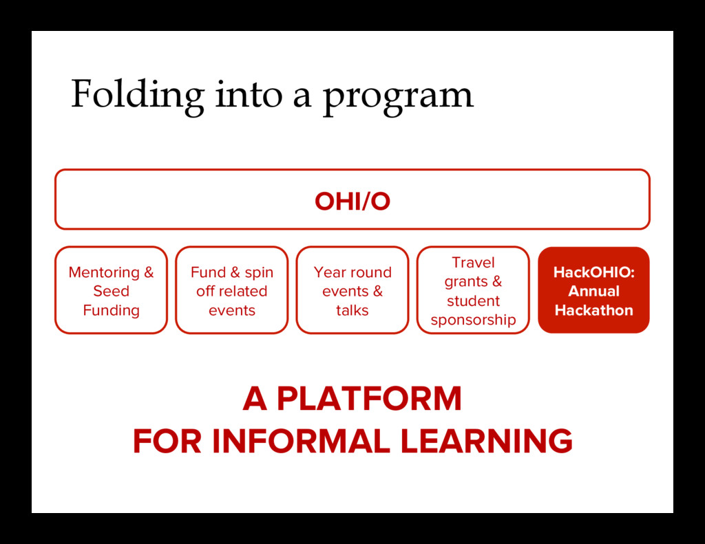 Folding into a program OHI/O Mentoring & Seed F...