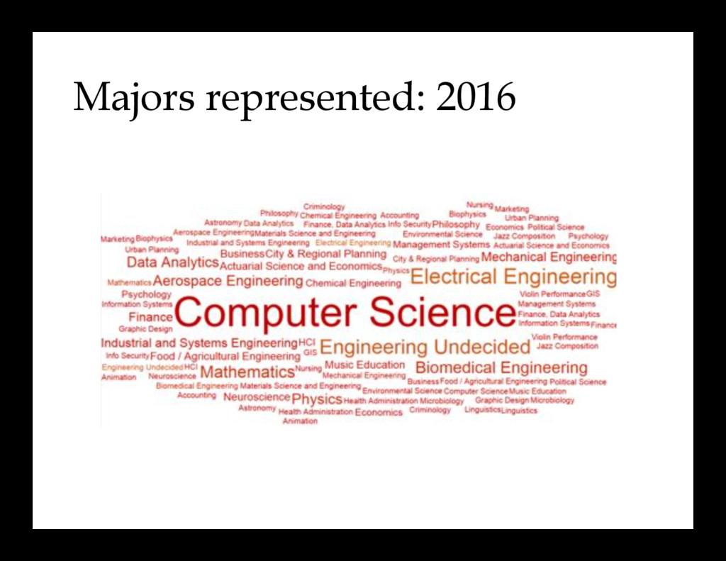 Majors represented: 2016
