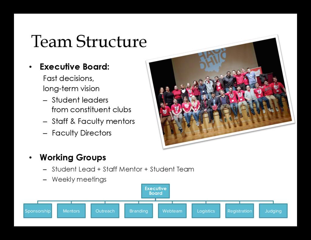 Team Structure • Executive Board: Fast decisio...